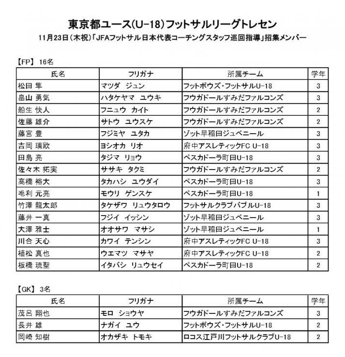 【JUVENIL】東京都ユースリーグ選抜選出のお知らせの画像
